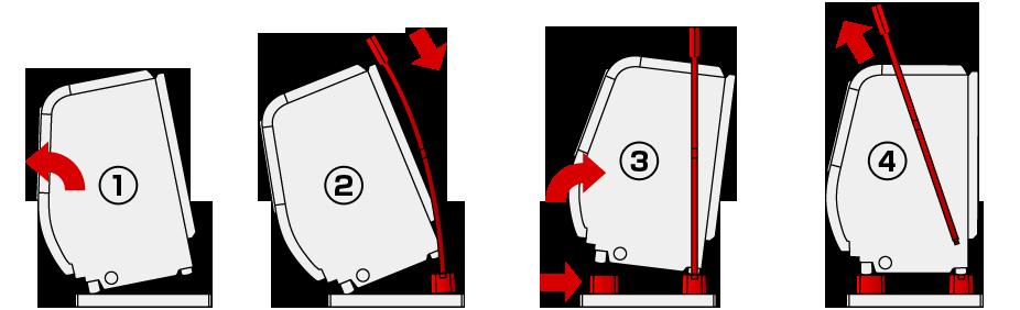 1.洗濯機を手前に傾ける。2.取り外し可能スティック付かさ上げ台を後ろ足に設置。3.後ろに傾け、前足を設置する。4.スティックを取り外し完成